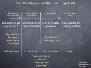 Paradigma für den Film EINS, Jens Bendig, 2008